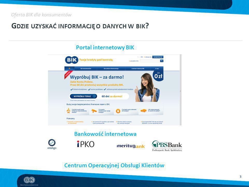 3 G DZIE UZYSKAĆ INFORMACJĘ O DANYCH W BIK ? Oferta BIK dla konsumentów Portal internetowy BIK Bankowość internetowa Centrum Operacyjnej Obsługi Klien