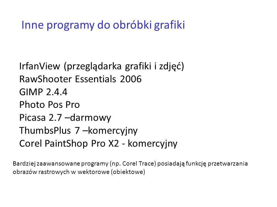 specjalizowane programy służące do tworzenia i edycji map bitowych, nazywanych także grafiką rastrową: Photoshop, CorelDraw Suite, Corel PhotoPaint Do