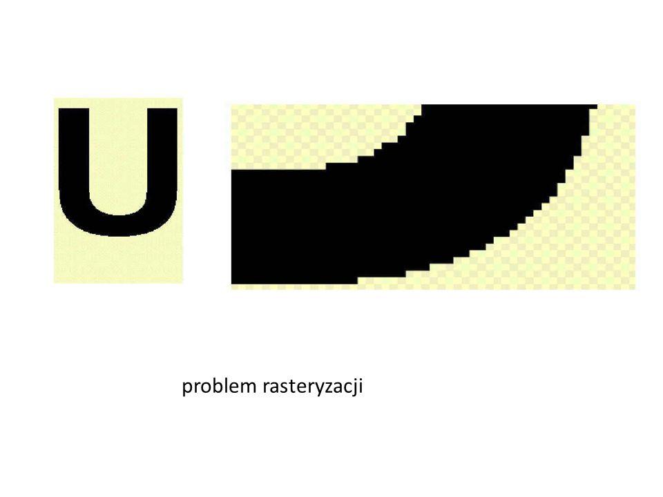 problem rasteryzacji