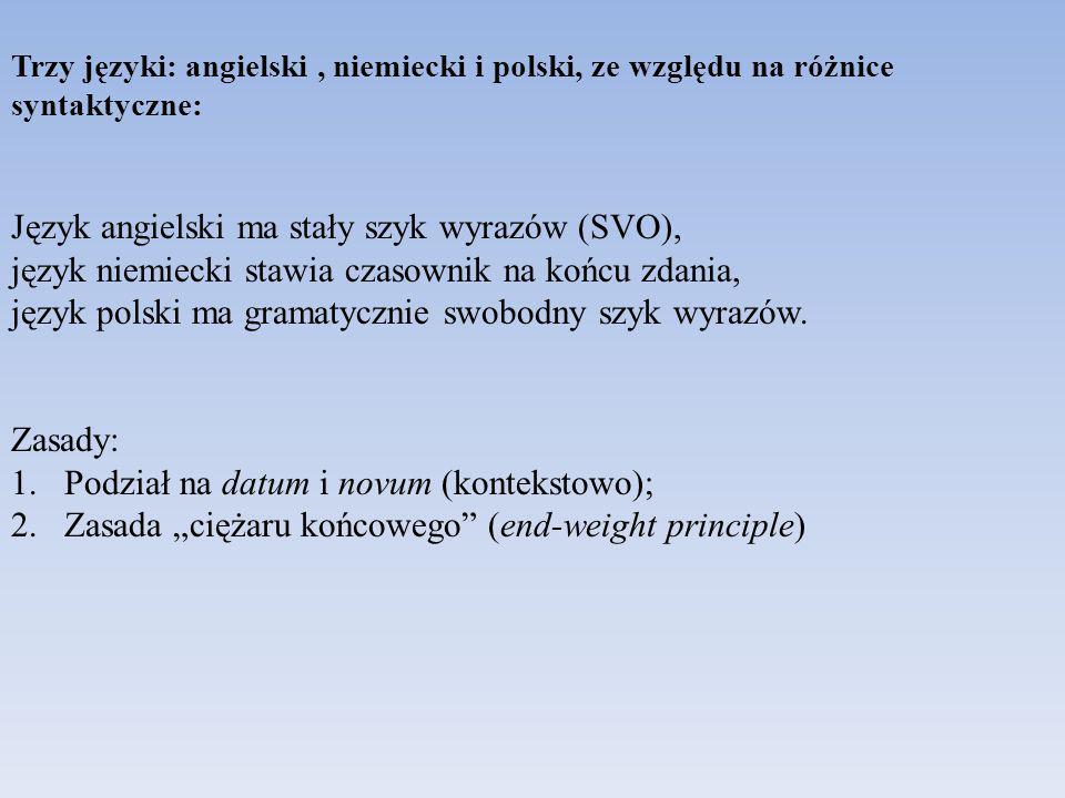 Trzy języki: angielski, niemiecki i polski, ze względu na różnice syntaktyczne: Język angielski ma stały szyk wyrazów (SVO), język niemiecki stawia czasownik na końcu zdania, język polski ma gramatycznie swobodny szyk wyrazów.
