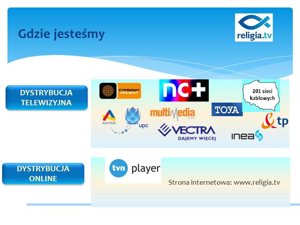 DYSTRYBUCJA ONLINE DYSTRYBUCJA ONLINE DYSTRYBUCJA TELEWIZYJNA DYSTRYBUCJA TELEWIZYJNA Źródło: NAM, IIII 2012 Strona internetowa: www.religia.tv Gdzie jesteśmy