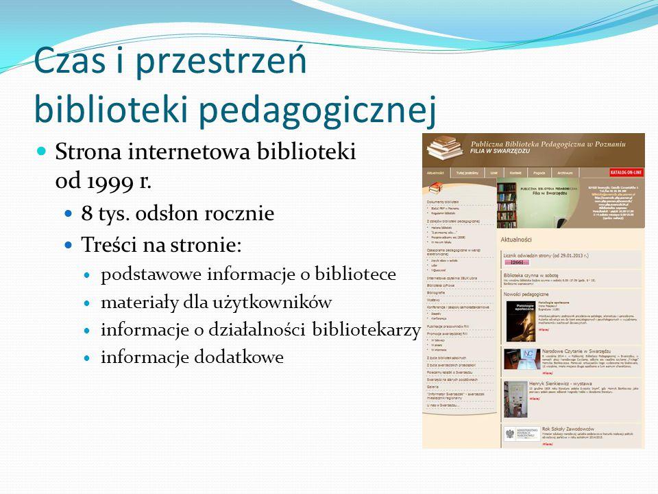 Czas i przestrzeń biblioteki pedagogicznej Strona internetowa biblioteki od 1999 r. 8 tys. odsłon rocznie Treści na stronie: podstawowe informacje o b