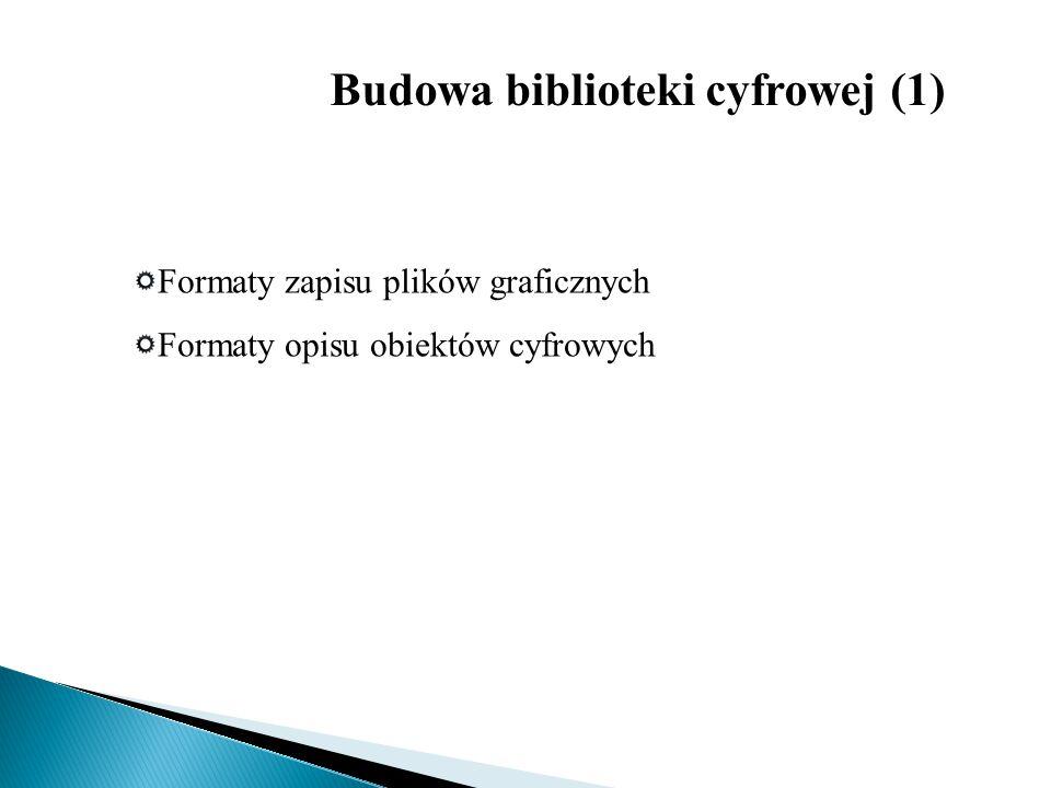 Formaty zapisu plików graficznych Formaty opisu obiektów cyfrowych Budowa biblioteki cyfrowej (1)