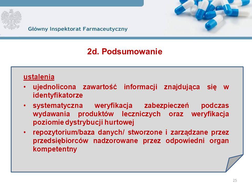 ustalenia ujednolicona zawartość informacji znajdująca się w identyfikatorze systematyczna weryfikacja zabezpieczeń podczas wydawania produktów leczniczych oraz weryfikacja poziomie dystrybucji hurtowej repozytorium/baza danych/ stworzone i zarządzane przez przedsiębiorców nadzorowane przez odpowiedni organ kompetentny 25 2d.
