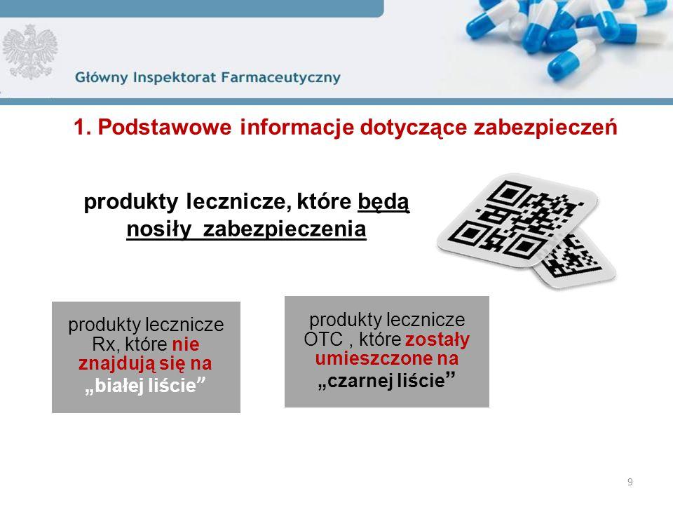 """produkty lecznicze Rx, które nie znajdują się na """"białej liście produkty lecznicze OTC, które zostały umieszczone na """"czarnej liście 9 produkty lecznicze, które będą nosiły zabezpieczenia 1."""