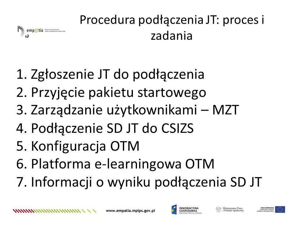 Procedura podłączenia JT: proces i zadania 1. Zgłoszenie JT do podłączenia 2. Przyjęcie pakietu startowego 3. Zarządzanie użytkownikami – MZT 4. Podłą