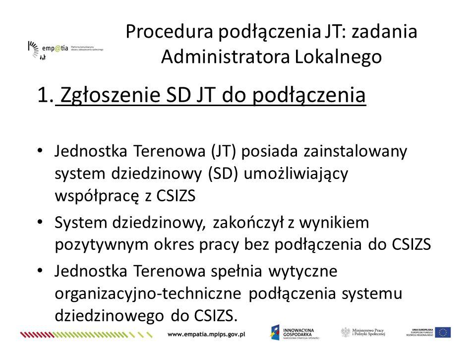 Procedura podłączenia JT: zadania Administratora Lokalnego 1. Zgłoszenie SD JT do podłączenia Jednostka Terenowa (JT) posiada zainstalowany system dzi