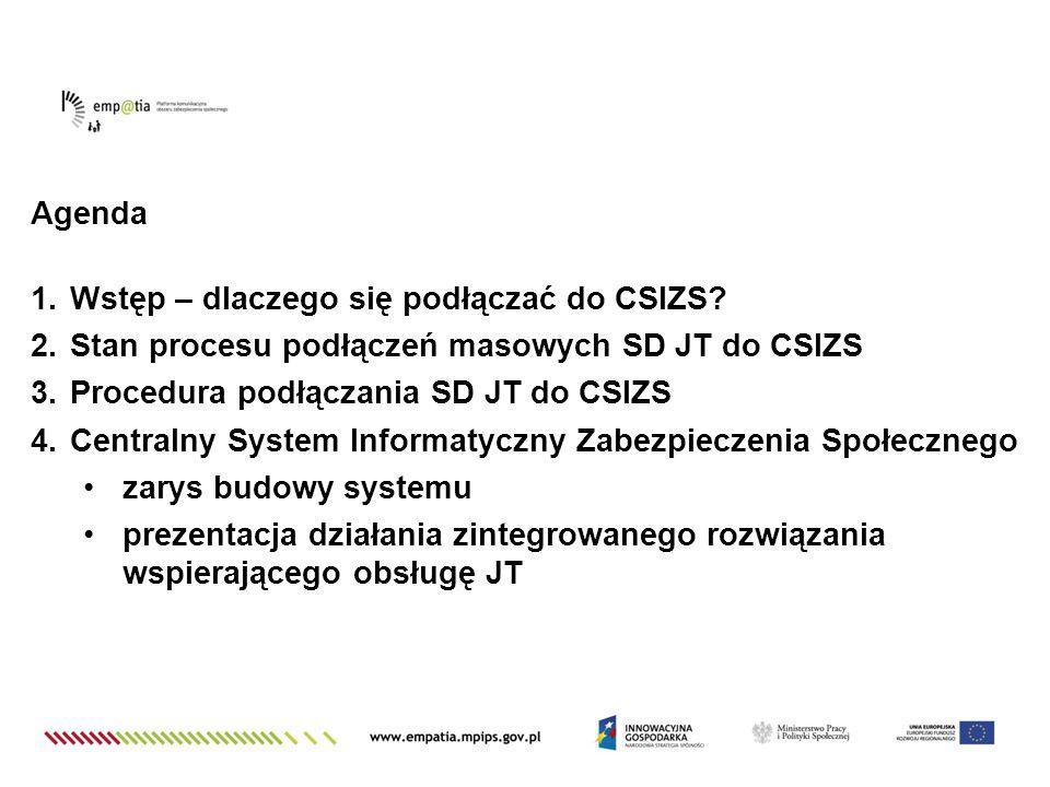 Agenda 1.Wstęp – dlaczego się podłączać do CSIZS? 2.Stan procesu podłączeń masowych SD JT do CSIZS 3.Procedura podłączania SD JT do CSIZS 4.Centralny