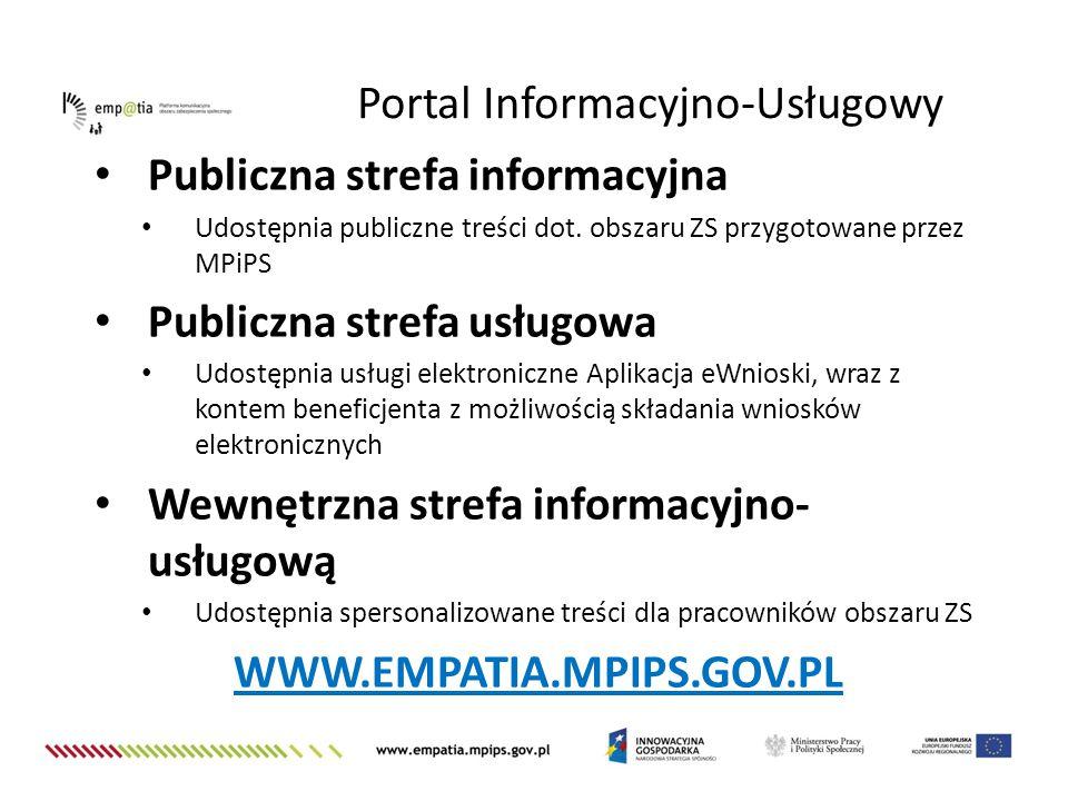 Publiczna strefa informacyjna Udostępnia publiczne treści dot. obszaru ZS przygotowane przez MPiPS Publiczna strefa usługowa Udostępnia usługi elektro