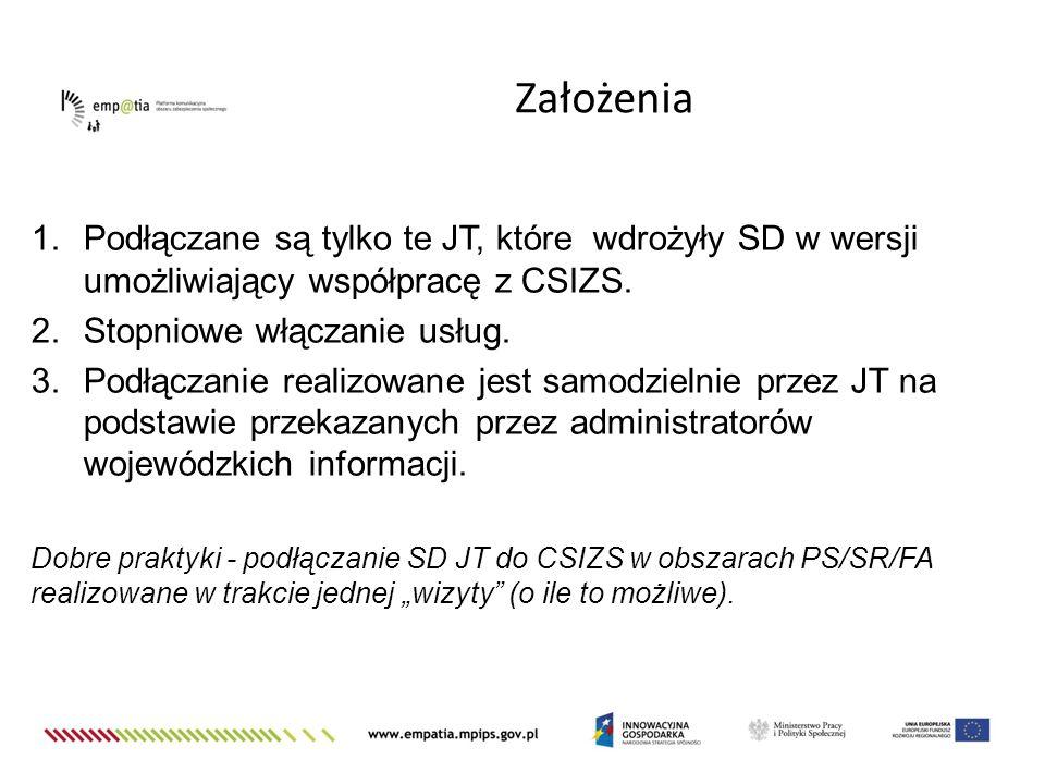 1.Podłączane są tylko te JT, które wdrożyły SD w wersji umożliwiający współpracę z CSIZS. 2.Stopniowe włączanie usług. 3.Podłączanie realizowane jest
