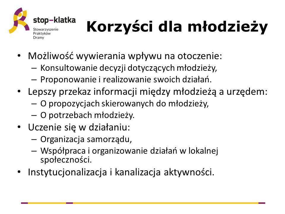 Bank wiedzy Konsultacje, rozmowy Portale stworzone przez Fundację Civis Polonus: – http://www.mlodziezowarada.org.pl/ http://www.mlodziezowarada.org.pl/ – http://mlodziezmawplyw.org.pl/ http://mlodziezmawplyw.org.pl/ Dobre praktyki, przykładowe dokumenty, wymiana doświadczeń