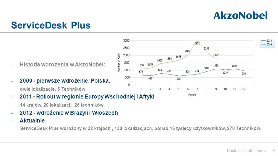 ServiceDesk Plus 6Business unit | Footer -Historia wdrożenia w AkzoNobel: -2009 - pierwsze wdrożenie: Polska, dwie lokalizacje, 5 Techników -2011 - Ro