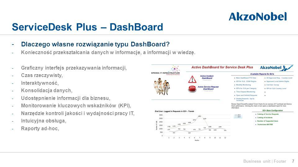 ServiceDesk Plus – DashBoard 7Business unit | Footer -Dlaczego własne rozwiązanie typu DashBoard? -Konieczność przekształcania danych w informacje, a