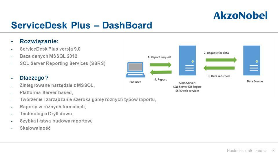 ServiceDesk Plus – DashBoard 8Business unit | Footer -Rozwiązanie: -ServiceDesk Plus versja 9.0 -Baza danych MSSQL 2012 -SQL Server Reporting Services
