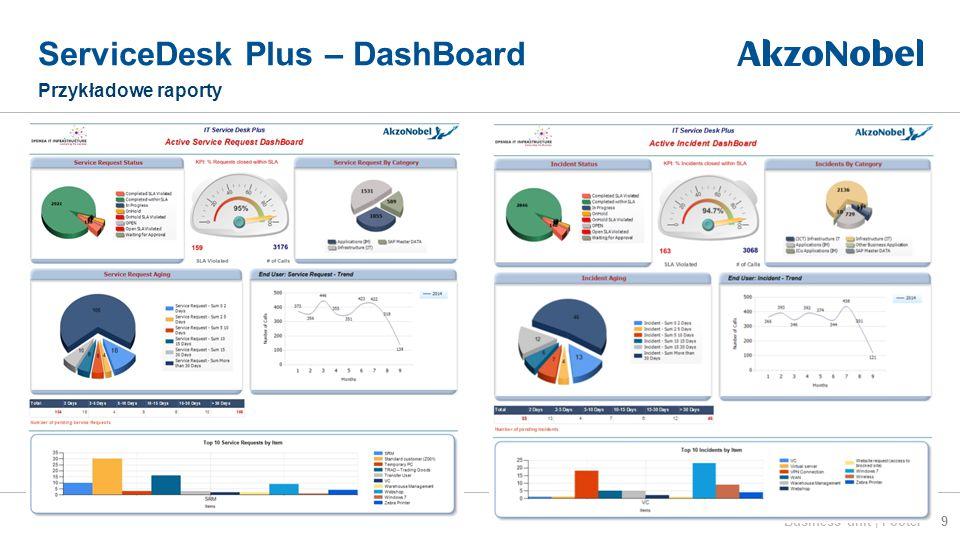 ServiceDesk Plus – DashBoard Przykładowe raporty 9Business unit | Footer