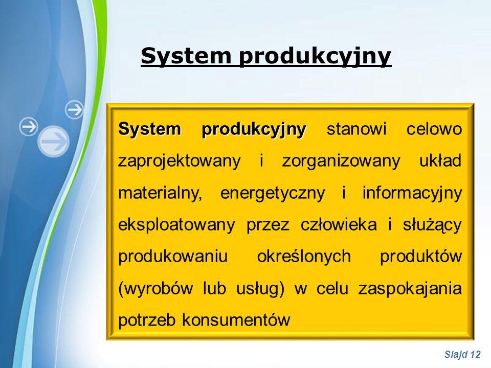 Powerpoint Templates Slajd 12 System produkcyjny System produkcyjny System produkcyjny stanowi celowo zaprojektowany i zorganizowany układ materialny,