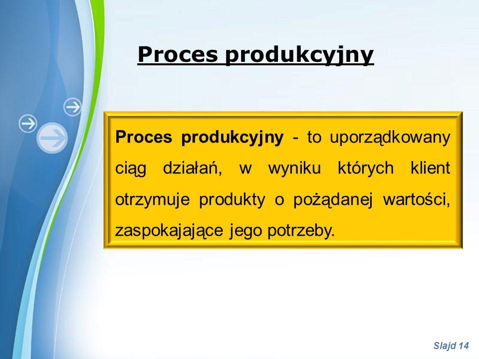 Powerpoint Templates Slajd 14 Proces produkcyjny Proces produkcyjny - to uporządkowany ciąg działań, w wyniku których klient otrzymuje produkty o pożą