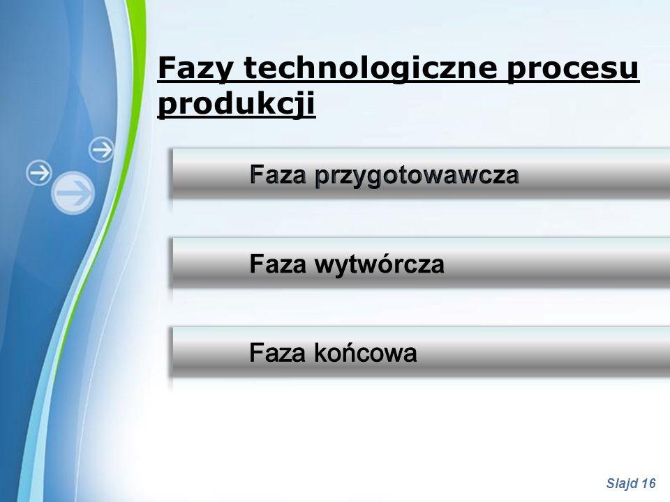 Powerpoint Templates Slajd 16 Fazy technologiczne procesu produkcji