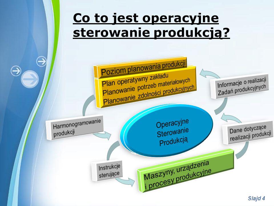 Powerpoint Templates Slajd 5 Jakie są cele operacyjnego sterowania produkcją.
