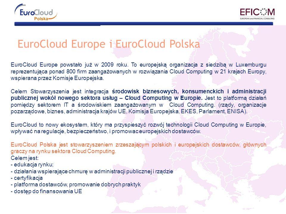 EuroCloud Europe i EuroCloud Polska EuroCloud Europe powstało już w 2009 roku. To europejską organizacja z siedzibą w Luxemburgu reprezentująca ponad