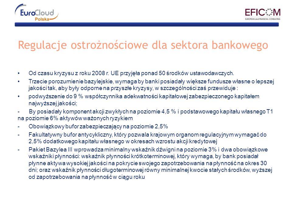 Regulacje ostrożnościowe dla sektora bankowego Od czasu kryzysu z roku 2008 r. UE przyjęła ponad 50 środków ustawodawczych. Trzecie porozumienie bazyl