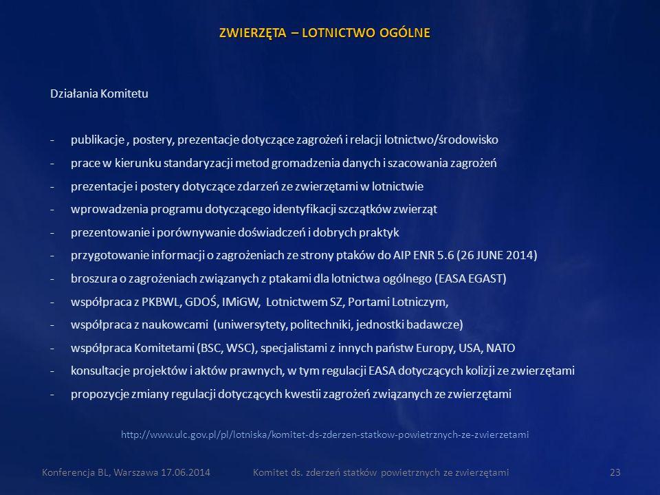 Komitet ds. zderzeń statków powietrznych ze zwierzętami23Konferencja BL, Warszawa 17.06.2014 Działania Komitetu -publikacje, postery, prezentacje doty