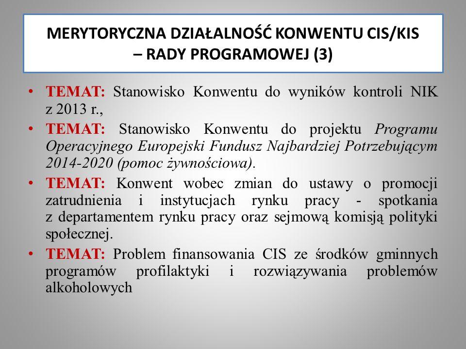 MERYTORYCZNA DZIAŁALNOŚĆ KONWENTU CIS/KIS – RADY PROGRAMOWEJ (3) TEMAT: Stanowisko Konwentu do wyników kontroli NIK z 2013 r., TEMAT: Stanowisko Konwentu do projektu Programu Operacyjnego Europejski Fundusz Najbardziej Potrzebującym 2014-2020 (pomoc żywnościowa).