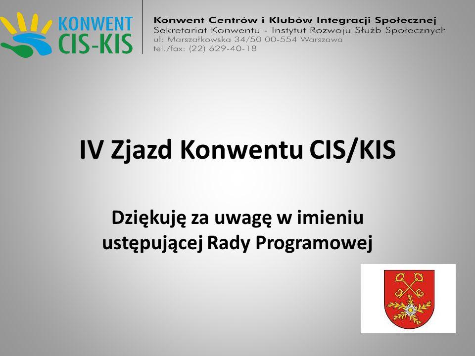 IV Zjazd Konwentu CIS/KIS Dziękuję za uwagę w imieniu ustępującej Rady Programowej