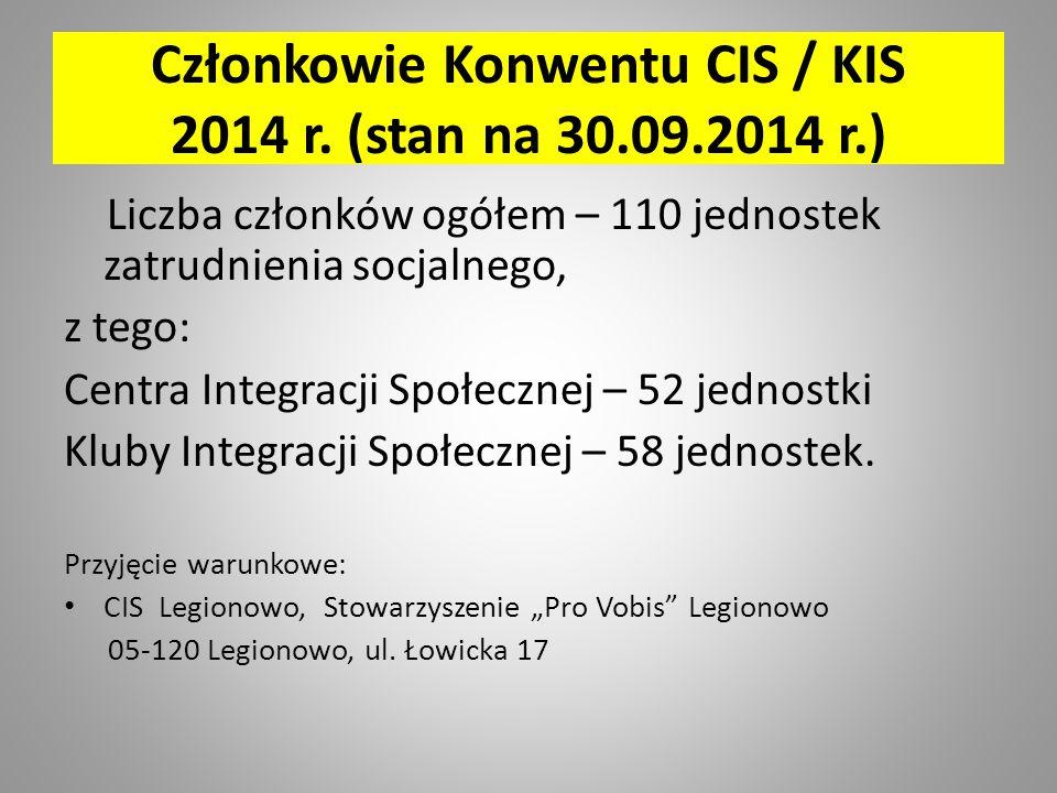 Członkowie Konwentu CIS / KIS 2014 r.