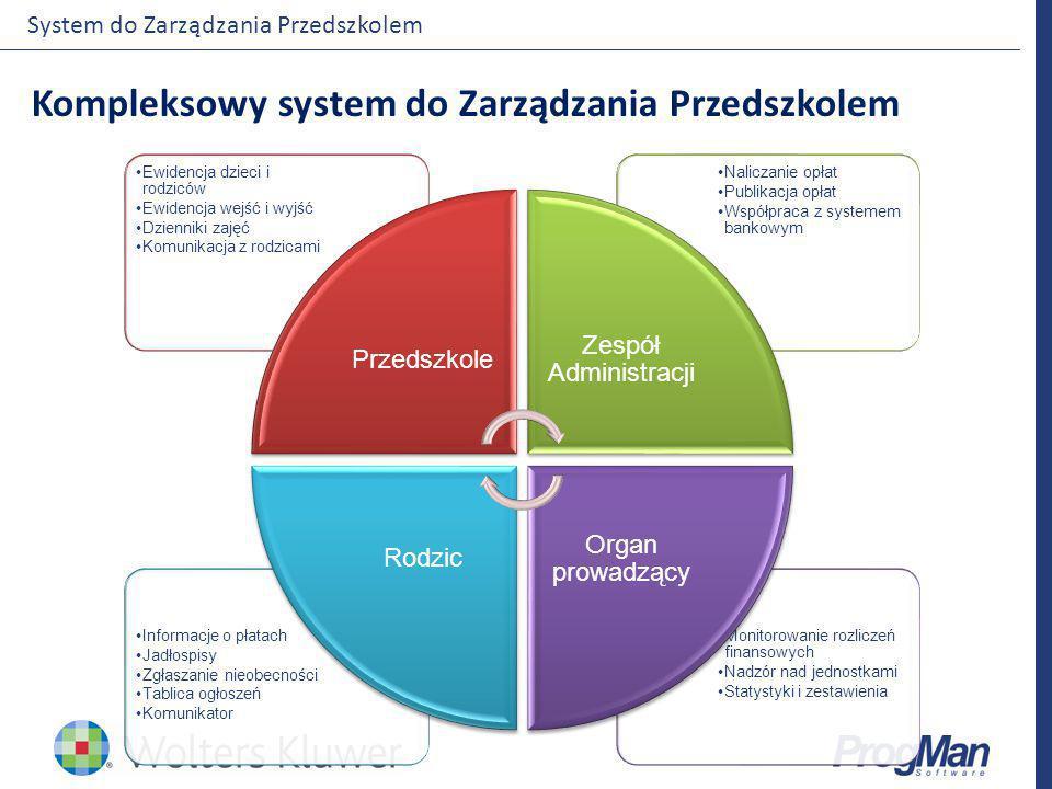 Kompleksowy system do Zarządzania Przedszkolem System do Zarządzania Przedszkolem Monitorowanie rozliczeń finansowych Nadzór nad jednostkami Statystyk