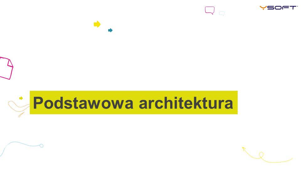 Podstawowa architektura