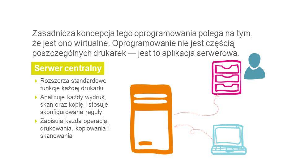 Zasadnicza koncepcja tego oprogramowania polega na tym, że jest ono wirtualne. Oprogramowanie nie jest częścią poszczególnych drukarek — jest to aplik