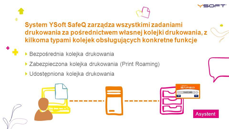 System YSoft SafeQ zarządza wszystkimi zadaniami drukowania za pośrednictwem własnej kolejki drukowania, z kilkoma typami kolejek obsługujących konkretne funkcje Bezpośrednia kolejka drukowania Zabezpieczona kolejka drukowania (Print Roaming) Udostępniona kolejka drukowania Asystent