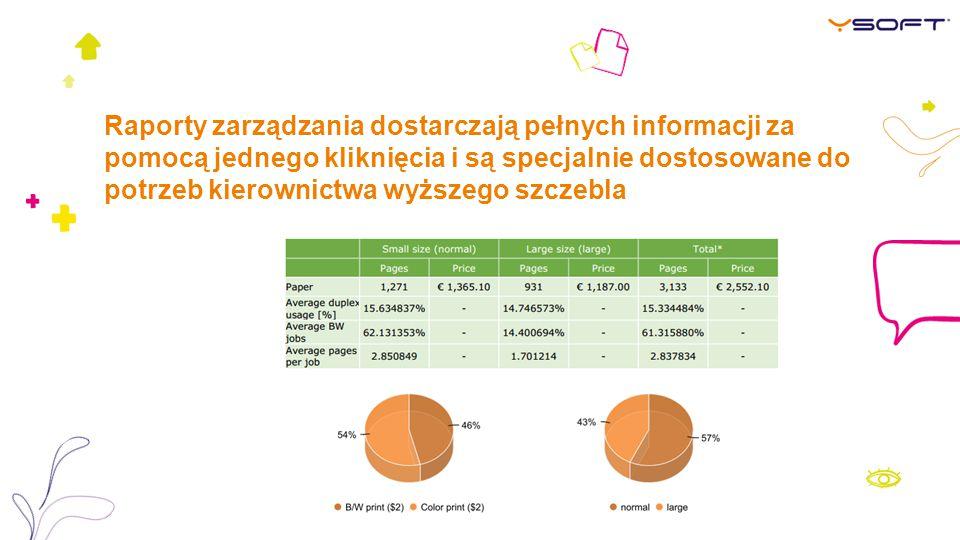 Raporty zarządzania dostarczają pełnych informacji za pomocą jednego kliknięcia i są specjalnie dostosowane do potrzeb kierownictwa wyższego szczebla