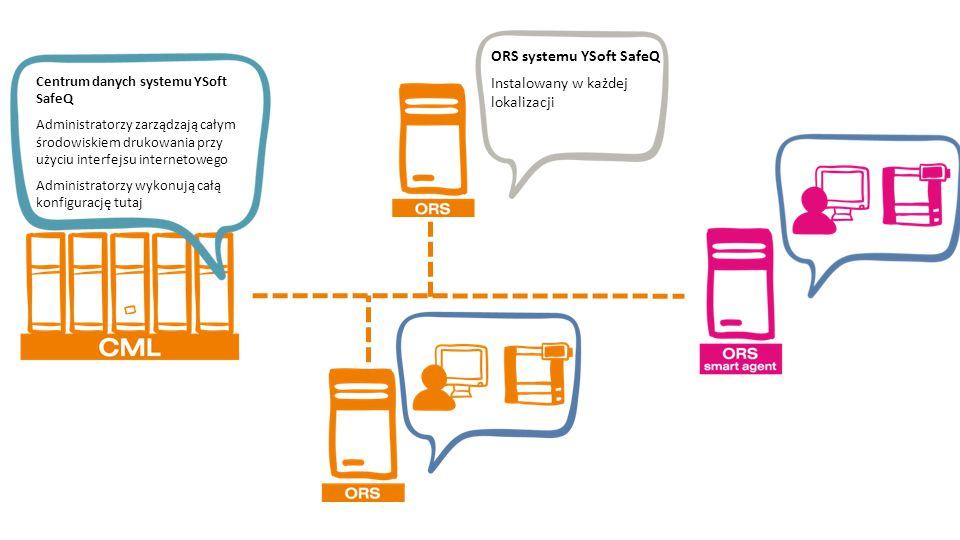 ORS systemu YSoft SafeQ Instalowany w każdej lokalizacji Konfigurowany za pośrednictwem centrum danych Centrum danych systemu YSoft SafeQ Administratorzy zarządzają całym środowiskiem drukowania przy użyciu interfejsu internetowego Administratorzy wykonują całą konfigurację tutaj