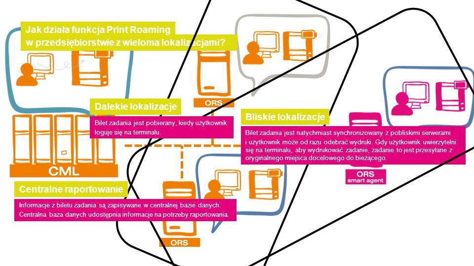 w przedsiębiorstwie z wieloma lokalizacjami? Jak działa funkcja Print Roaming Bliskie lokalizacje Bilet zadania jest natychmiast synchronizowany z pob