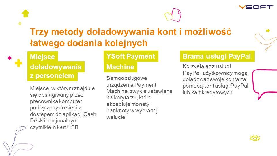 Machine Trzy metody doładowywania kont i możliwość łatwego dodania kolejnych YSoft PaymentBrama usługi PayPal Miejsce, w którym znajduje się obsługiwa