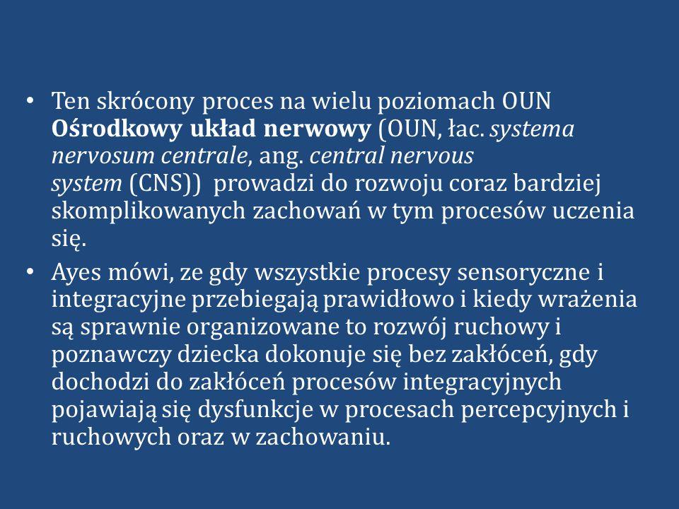 Ten skrócony proces na wielu poziomach OUN Ośrodkowy układ nerwowy (OUN, łac.