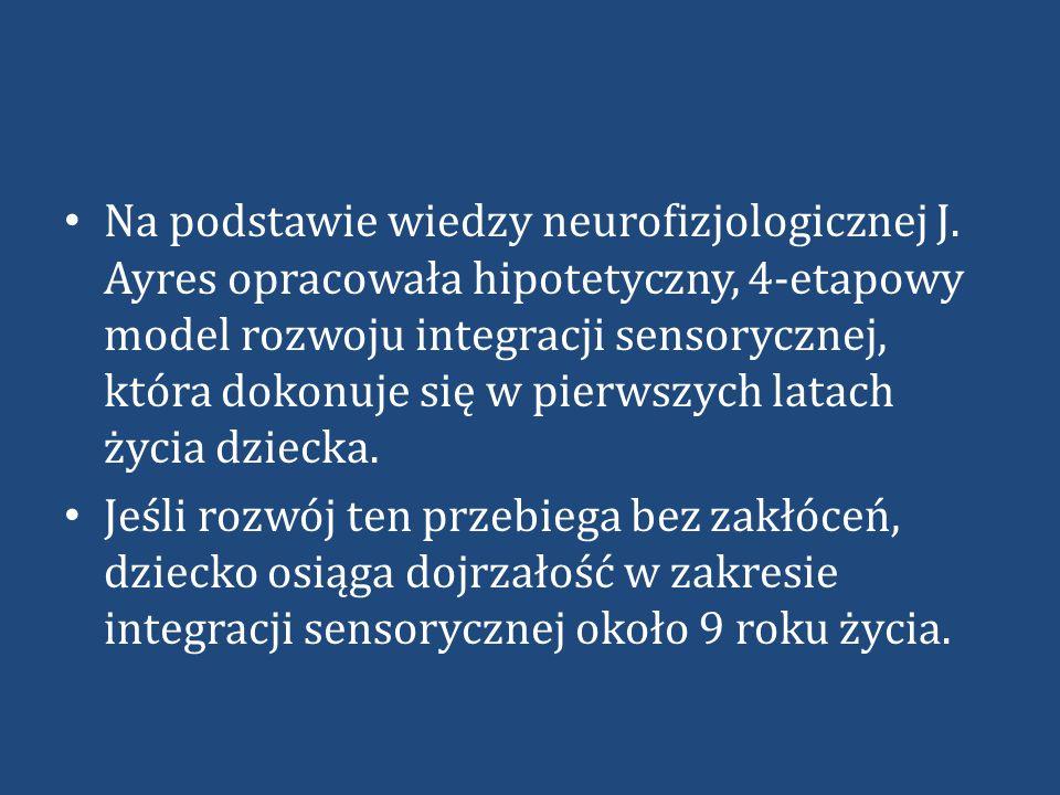 Na podstawie wiedzy neurofizjologicznej J.
