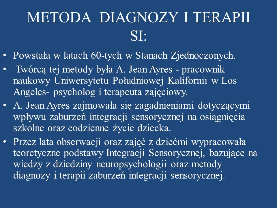 METODA DIAGNOZY I TERAPII SI: Powstała w latach 60-tych w Stanach Zjednoczonych.