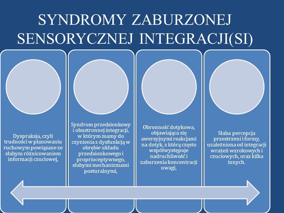 SYNDROMY ZABURZONEJ SENSORYCZNEJ INTEGRACJI(SI) Dyspraksja, czyli trudności w planowaniu ruchowym powiązane ze słabym różnicowaniem informacji czuciowej, Syndrom przedsionkowy i obustronnej integracji, w którym mamy do czynienia z dysfunkcją w obrębie układu przedsionkowego i proprioceptywnego, słabymi mechanizmami posturalnymi, Obronność dotykowa, objawiająca się awersyjnymi reakcjami na dotyk, z którą często współwystępuje nadruchliwość i zaburzenia koncentracji uwagi, Słaba percepcja przestrzeni i formy, uzależniona od integracji wrażeń wzrokowych i czuciowych, oraz kilka innych.