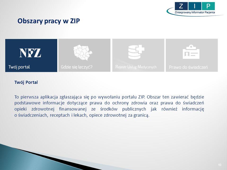 10 Obszary pracy w ZIP Twój Portal To pierwsza aplikacja zgłaszająca się po wywołaniu portalu ZIP.