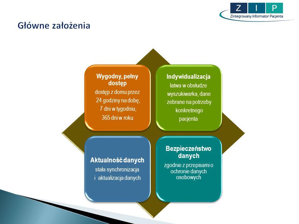 Bezpieczeństwo danych osobowych Informacje o stanie zdrowia pacjenta na mocy art.