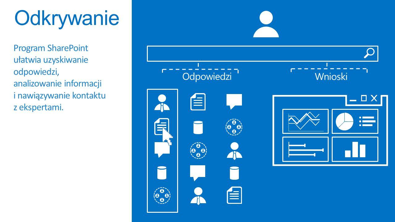 Odpowiedzi Wnioski Program SharePoint ułatwia uzyskiwanie odpowiedzi, analizowanie informacji i nawiązywanie kontaktu z ekspertami.