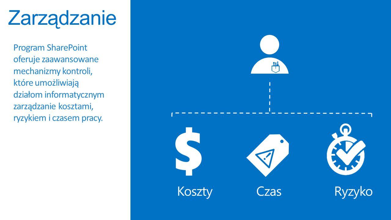 Program SharePoint oferuje zaawansowane mechanizmy kontroli, które umożliwiają działom informatycznym zarządzanie kosztami, ryzykiem i czasem pracy.