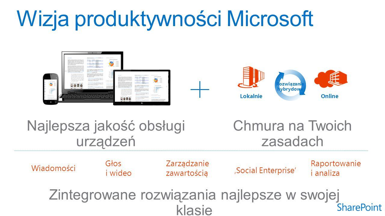 Wizja firmy Microsoft dotycząca sieci społecznościowych dla przedsiębiorstw Nowe środowiska łączące sieci społecznościowe, współpracę, pocztę e-mail i ujednoliconą komunikację Warstwa społecznościowa Wspólne środowisko Połączona platforma Platforma klasy korporacyjnej zapewniająca bezpieczeństwo, zarządzanie i zgodność Zmiana sposobu działania firmy dzięki sprawnej wymianie informacji między pracownikami, partnerami i klientami Powszechnie dostępna warstwa społecznościowa łącząca użytkowników, zawartość i dane biznesowe