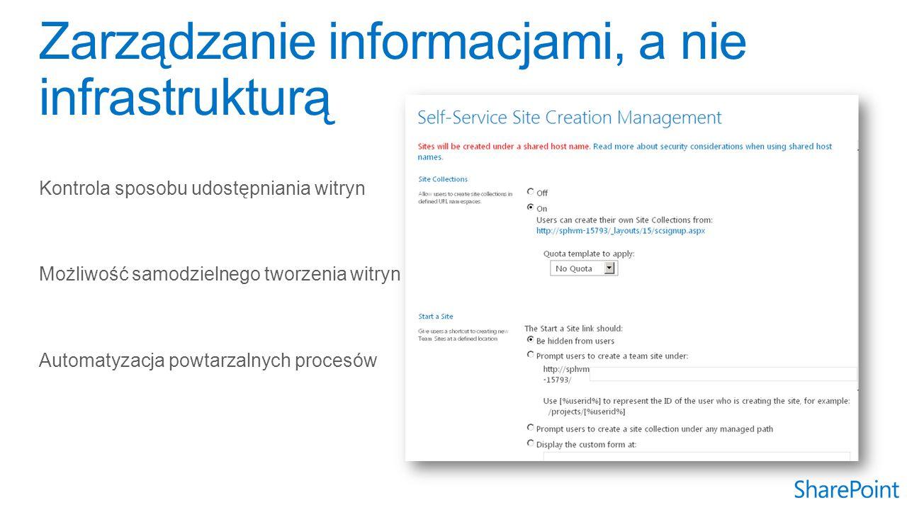Kontrola sposobu udostępniania witryn Możliwość samodzielnego tworzenia witryn Automatyzacja powtarzalnych procesów