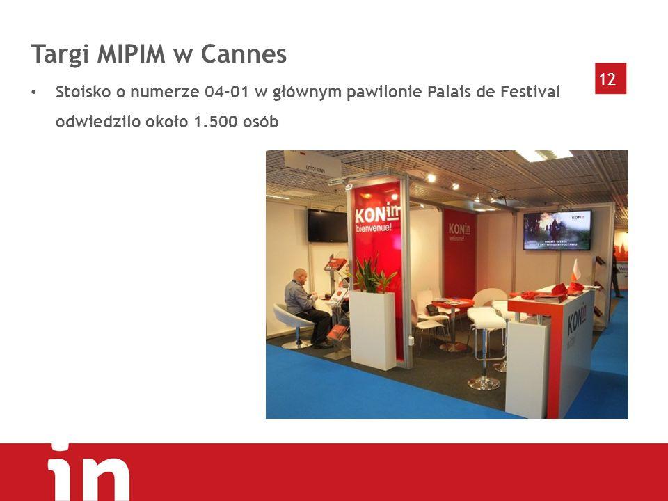 12 Targi MIPIM w Cannes Stoisko o numerze 04-01 w głównym pawilonie Palais de Festival odwiedzilo około 1.500 osób