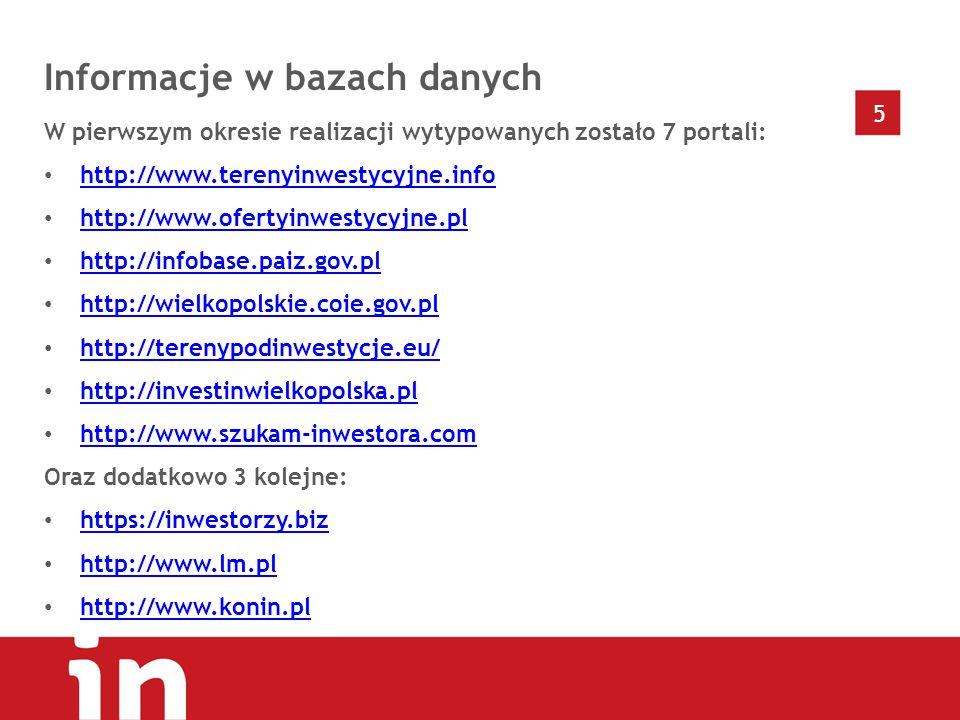 5 Informacje w bazach danych W pierwszym okresie realizacji wytypowanych zostało 7 portali: http://www.terenyinwestycyjne.info http://www.ofertyinwestycyjne.pl http://infobase.paiz.gov.pl http://wielkopolskie.coie.gov.pl http://terenypodinwestycje.eu/ http://investinwielkopolska.pl http://www.szukam-inwestora.com Oraz dodatkowo 3 kolejne: https://inwestorzy.biz http://www.lm.pl http://www.konin.pl