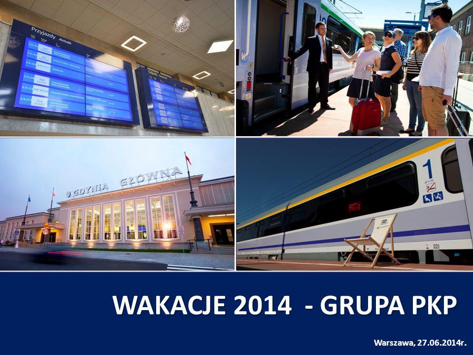 Tabor ponad 1500 wagonów w gotowości wagony z klimatyzacją 2014 r.: 518 2015 r.: 638 przegląd i bieżące naprawy taboru przed latem nowy tabor na trasach: Przemyśl - Szczecin, Wrocław - Gdynia